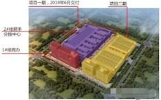 合肥蜀山电子商务产业园在建仓招租