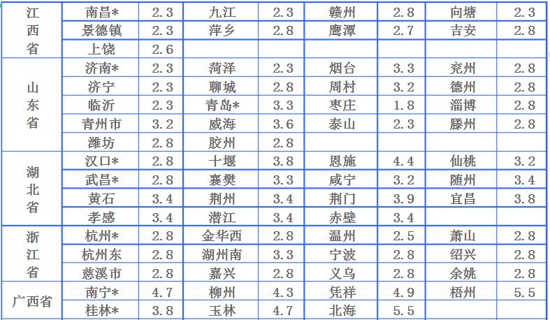 中铁物流价格表