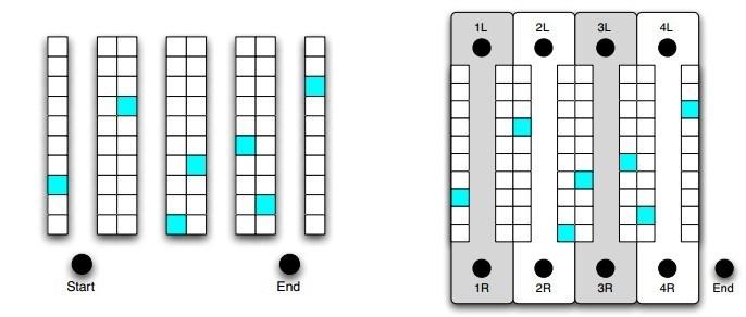拣选路径优化,怎样的算法是最合理的?