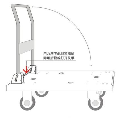 平板手推车怎么折叠?平板手推车折叠步骤详解