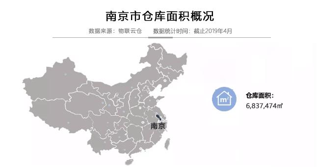 《2019年南京市仓库租赁行业现状与仓储物流产业发展分析报告》