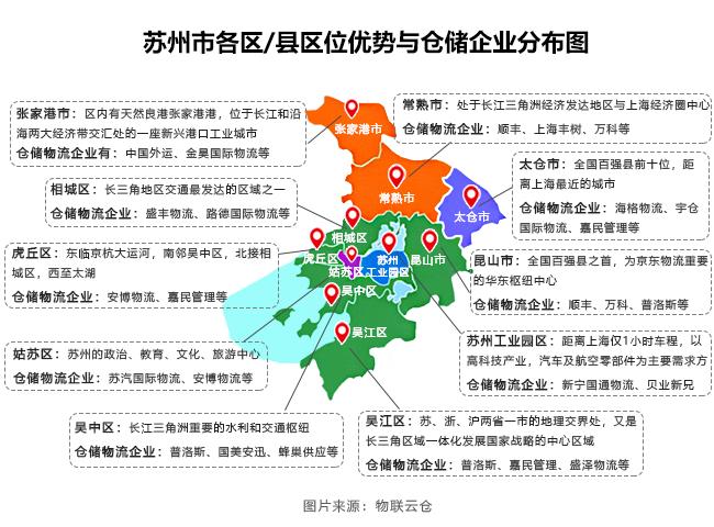 苏州市各区/县与仓储物流企业分布图