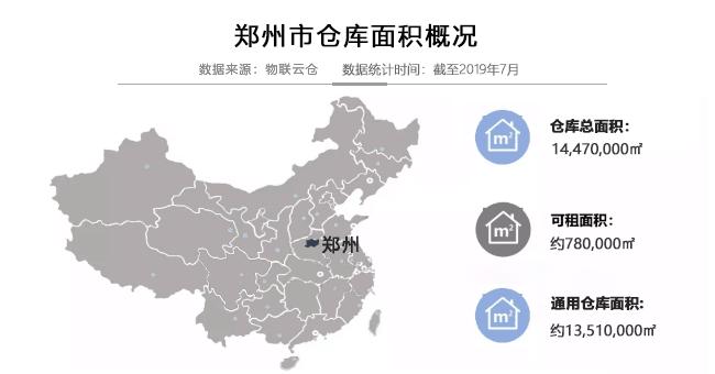 郑州面积概况