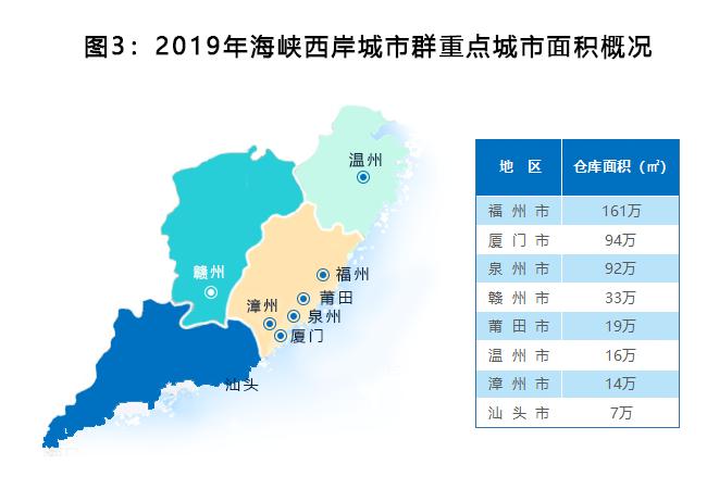 2019年海峡西岸城市群重点城市概况