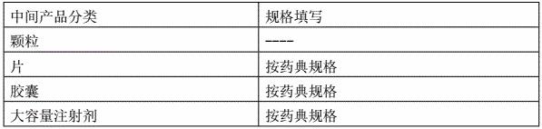 货位卡的填写规定有哪些?内含货位卡模板