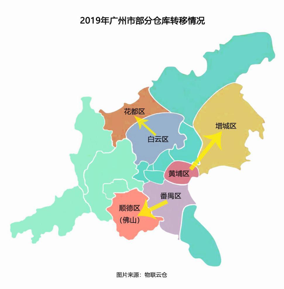 广州部分仓库转移情况