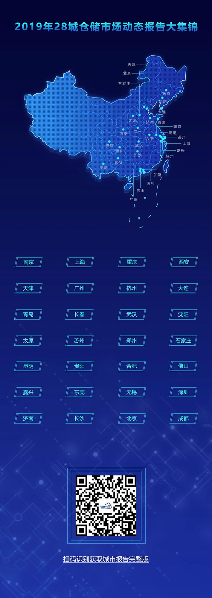 年终福袋!28城仓储市场报告大集锦,物联云仓助力把握市场新脉搏