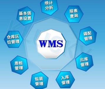 wms系统都一样吗?wms系统好坏鉴别指南