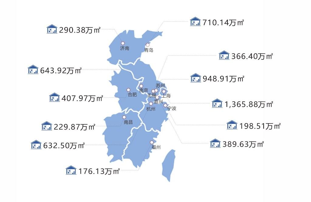 2020年华东区域重点城市仓源分布