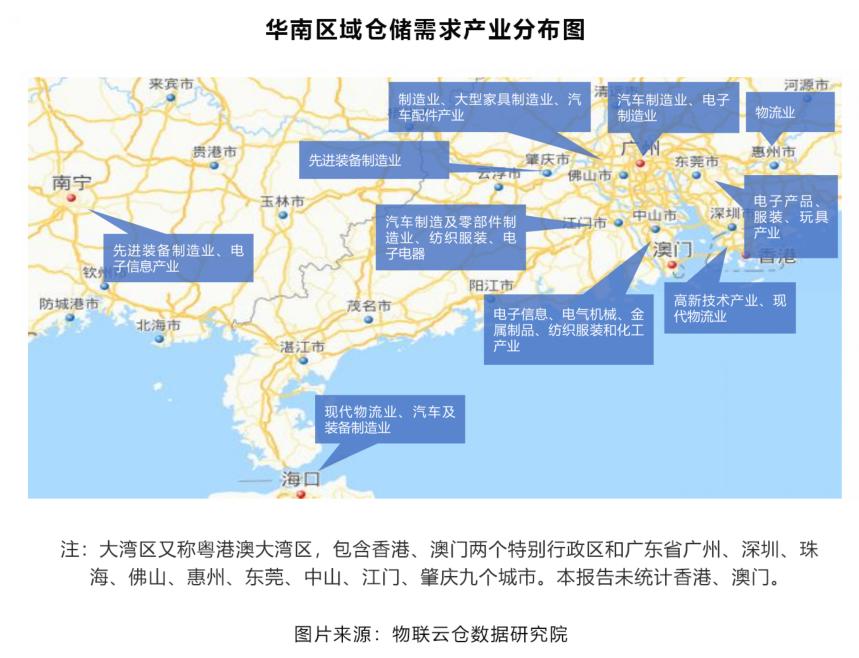 华南区域仓储需求产业分布图