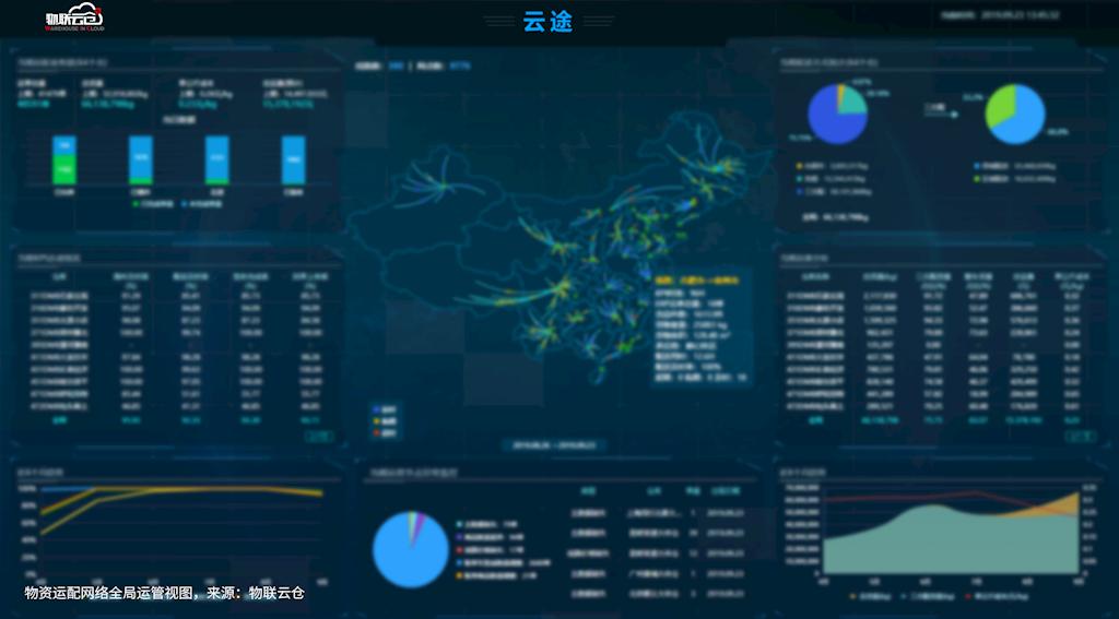 大型物流企业都在用的SaaS系统,看大规模运配网络如何实现精细化管理